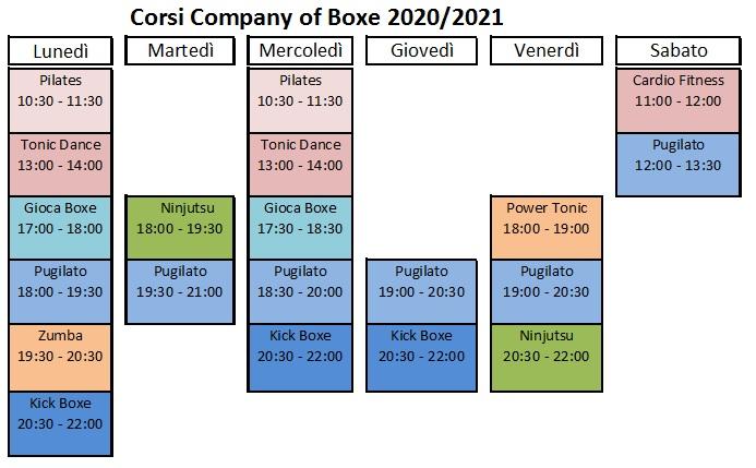 corsi company of boxe